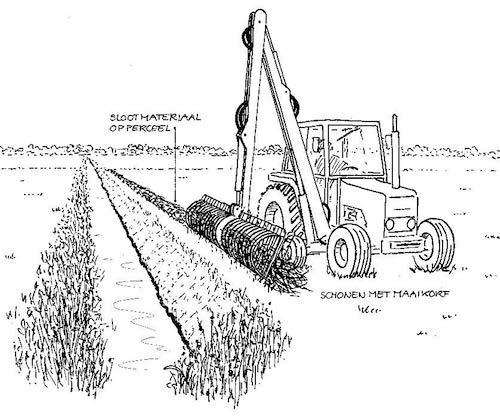 Bemesting en verruiging van een slootkant beperken door slootschoningsmateriaal neer te leggen bovenaan het talud
